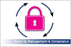 Stappenplan ISO27001 implementatie